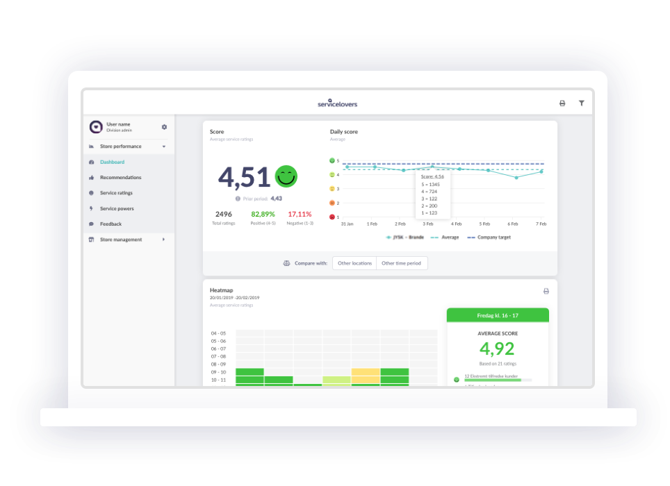 Servicelovers dashboard